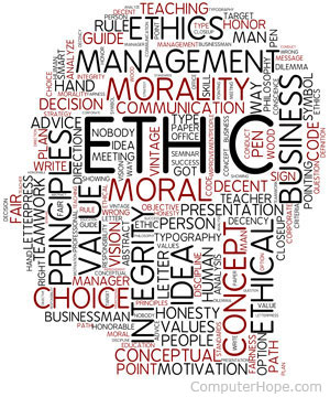 The Torah Perspective on Ethics